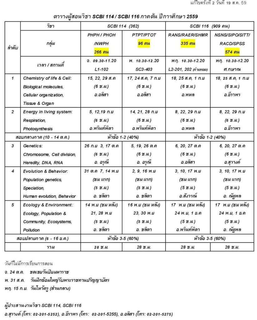 ตารางเรียน วทชว 114 และ 116 ภารเรียนที่ 1 ปีการศึกษา 2559
