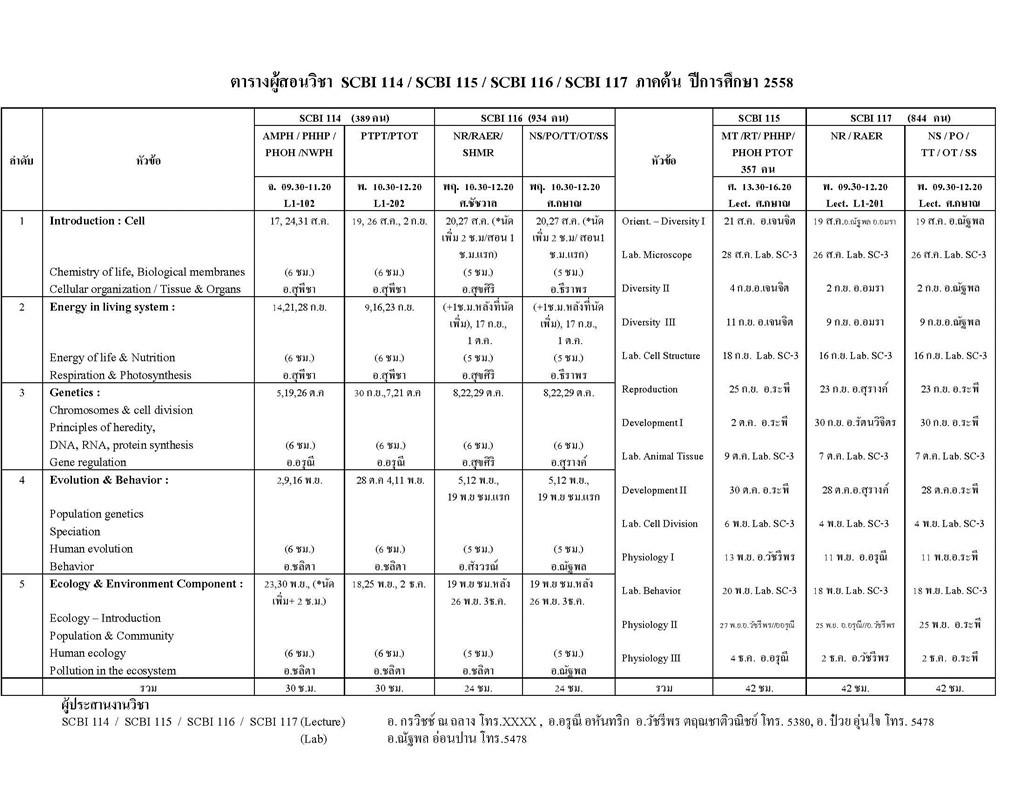SCBI_114_115_116_117_Syllabus_2015_Page_1024