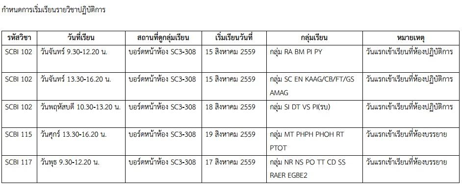 SCBI102_Classroom_Allocation_20160808