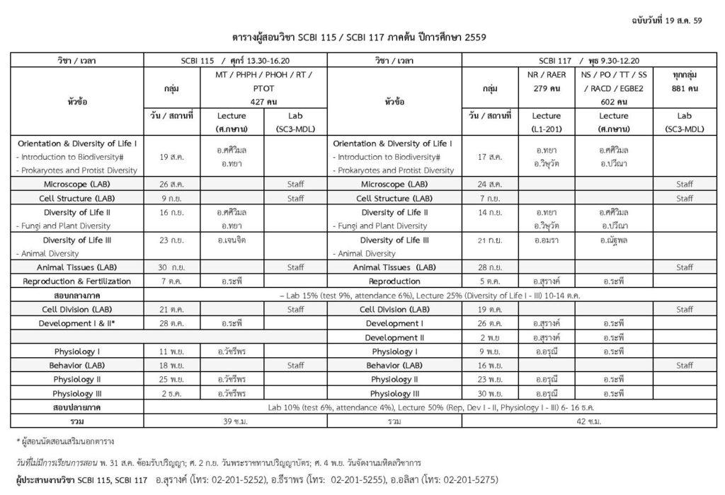 ตารางเรียน วทชว 115 และ 117 ภาคเรียนที่ 1 ปีการศึกษา 2559