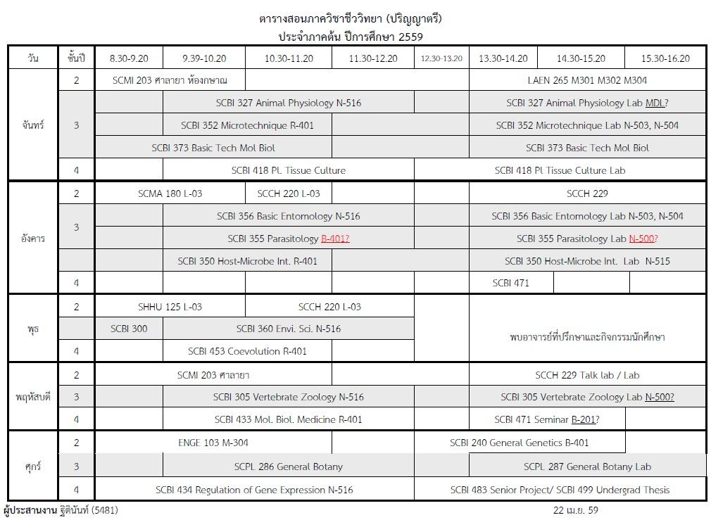 ตารางเรียน ภาควิชาชีววิทยา 1-2559